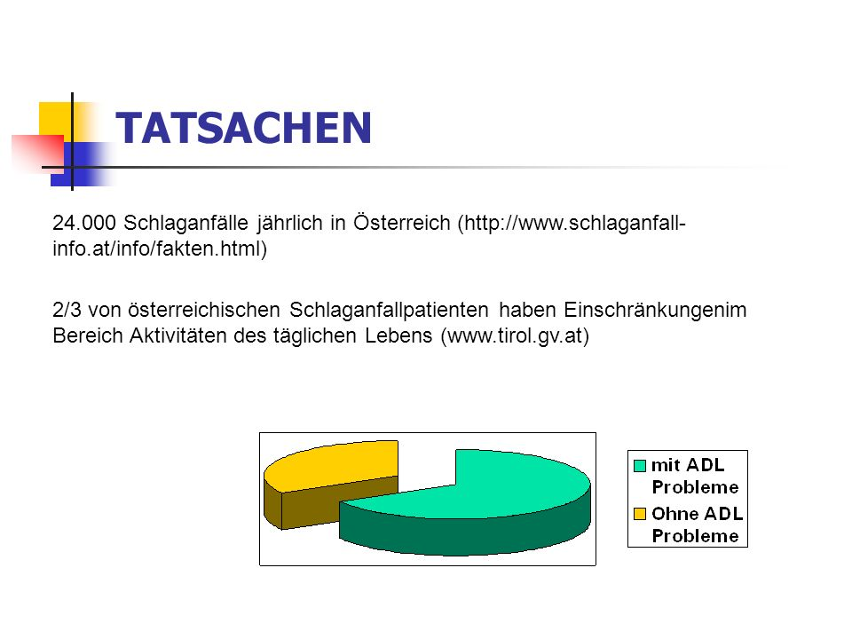 TATSACHEN 24.000 Schlaganfälle jährlich in Österreich (http://www.schlaganfall- info.at/info/fakten.html) 2/3 von österreichischen Schlaganfallpatient