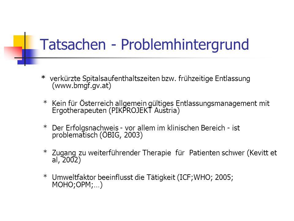 Tatsachen - Problemhintergrund * verkürzte Spitalsaufenthaltszeiten bzw. frühzeitige Entlassung (www.bmgf.gv.at) * Kein für Österreich allgemein gülti
