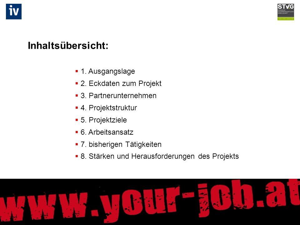 1. Ausgangslage 2. Eckdaten zum Projekt 3. Partnerunternehmen 4.