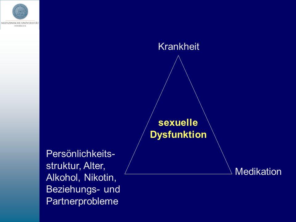 Sexualität bei Schizophrenen - generell reduziert im Vergleich zu Normalpersonen und anderen psychiatrischen Erkrankungen (nicht nur im akuten Stadium) - Häufigkeitsraten auch nach Abklingen der akuten Symptomatik zwischen 18-60% - Ursachen für sexuelle Störungen: Persönlichkeitsstruktur des Patienten (oft schizoid oder paranoid) Negativsymptome der Störung wie Anhedonie, abgestumpfte Affekte partnerschaftliche Situation psychopharmakologische Behandlung (oft mehrere Medikamente gleichzeitig)