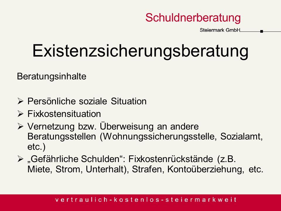 Existenzsicherungsberatung Beratungsinhalte Persönliche soziale Situation Fixkostensituation Vernetzung bzw. Überweisung an andere Beratungsstellen (W