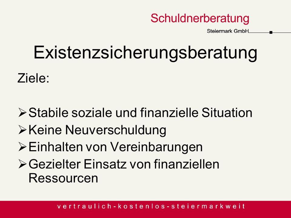 Existenzsicherungsberatung Ziele: Stabile soziale und finanzielle Situation Keine Neuverschuldung Einhalten von Vereinbarungen Gezielter Einsatz von f