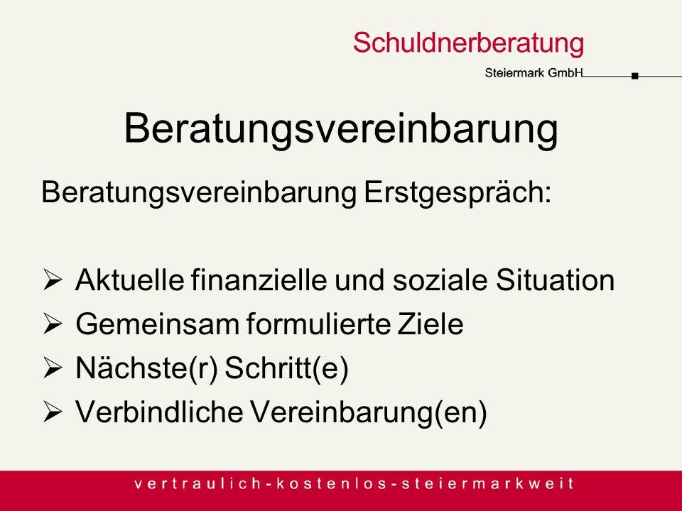 Beratungsvereinbarung Beratungsvereinbarung Erstgespräch: Aktuelle finanzielle und soziale Situation Gemeinsam formulierte Ziele Nächste(r) Schritt(e)