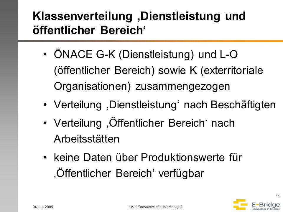 04. Juli 2005KWK Potentialstudie: Workshop 3 11 Klassenverteilung Dienstleistung und öffentlicher Bereich ÖNACE G-K (Dienstleistung) und L-O (öffentli