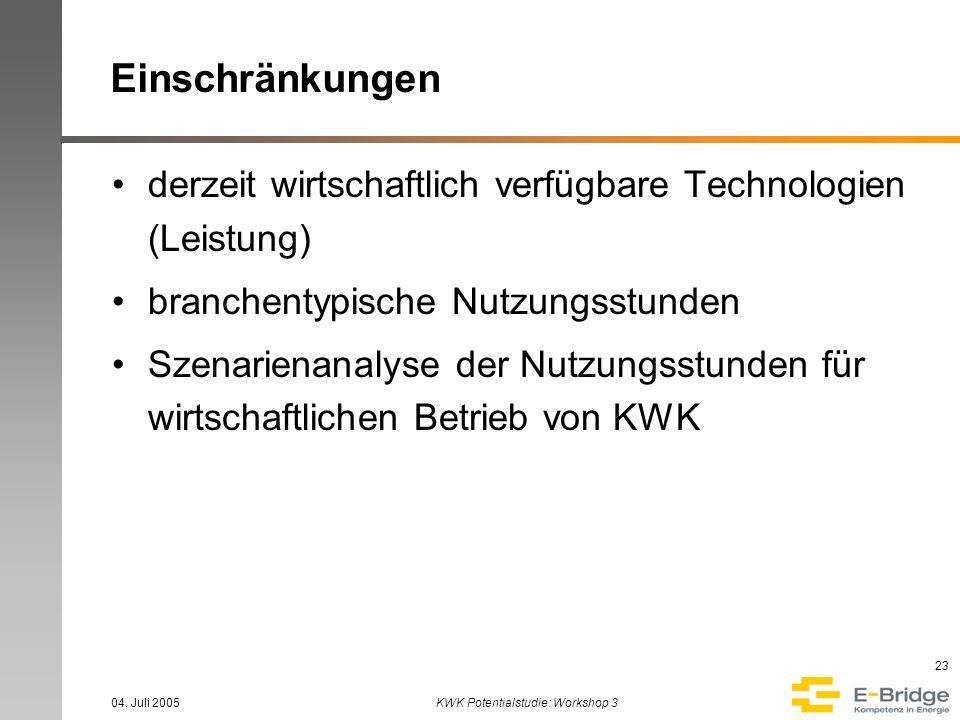 04. Juli 2005KWK Potentialstudie: Workshop 3 23 Einschränkungen derzeit wirtschaftlich verfügbare Technologien (Leistung) branchentypische Nutzungsstu