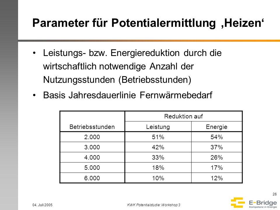 04. Juli 2005KWK Potentialstudie: Workshop 3 26 Parameter für Potentialermittlung Heizen Leistungs- bzw. Energiereduktion durch die wirtschaftlich not