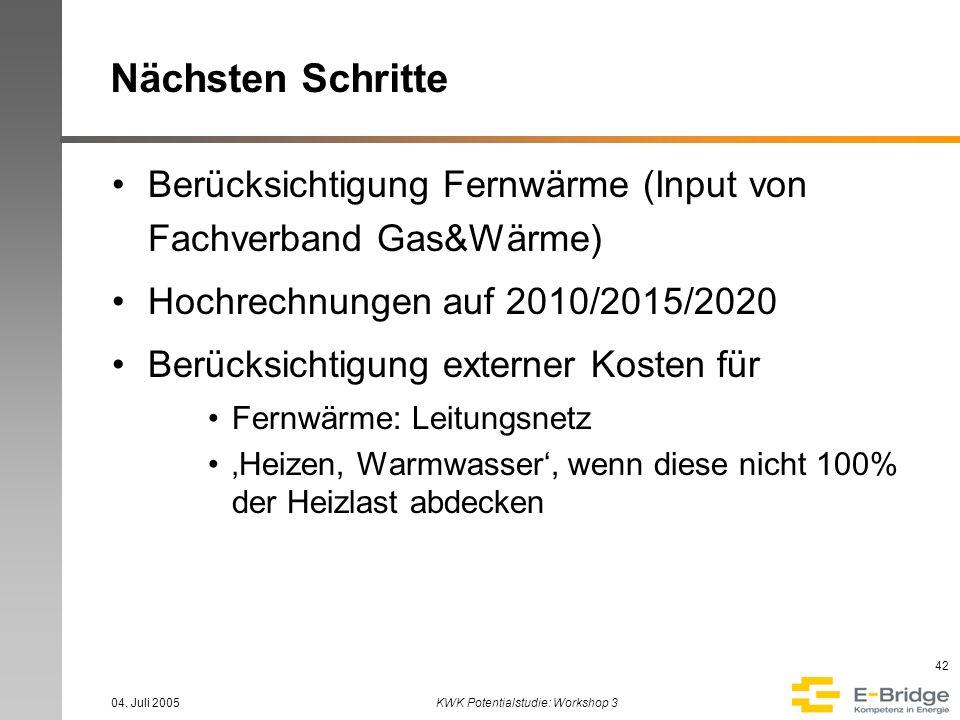 04. Juli 2005KWK Potentialstudie: Workshop 3 42 Nächsten Schritte Berücksichtigung Fernwärme (Input von Fachverband Gas&Wärme) Hochrechnungen auf 2010