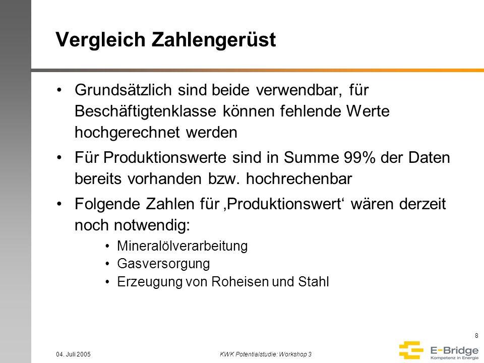 04. Juli 2005KWK Potentialstudie: Workshop 3 8 Vergleich Zahlengerüst Grundsätzlich sind beide verwendbar, für Beschäftigtenklasse können fehlende Wer