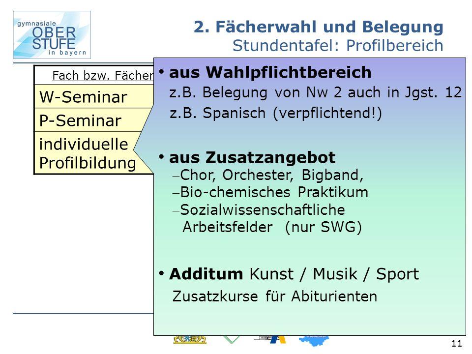 11 Fach bzw. Fächergruppe1112-1/12-2 W-Seminar22/0 Profil P-Seminar22/0 individuelle Profilbildung 5/4 2. Fächerwahl und Belegung Stundentafel: Profil