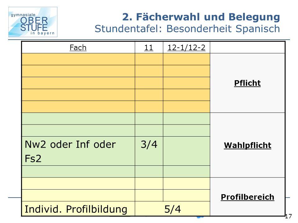 17 Fach1112-1/12-2 Pflicht Wahlpflicht Nw2 oder Inf oder Fs2 3/4 Profilbereich Individ. Profilbildung5/4 2. Fächerwahl und Belegung Stundentafel: Beso