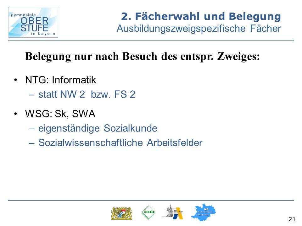 21 NTG: Informatik –statt NW 2 bzw. FS 2 WSG: Sk, SWA –eigenständige Sozialkunde –Sozialwissenschaftliche Arbeitsfelder 2. Fächerwahl und Belegung Aus