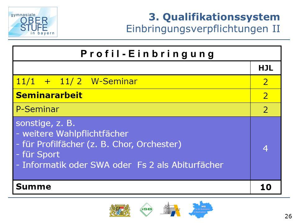 26 3. Qualifikationssystem Einbringungsverpflichtungen II P r o f i l - E i n b r i n g u n g HJL 11/1 + 11/ 2 W-Seminar 2 Seminararbeit 2 P-Seminar 2