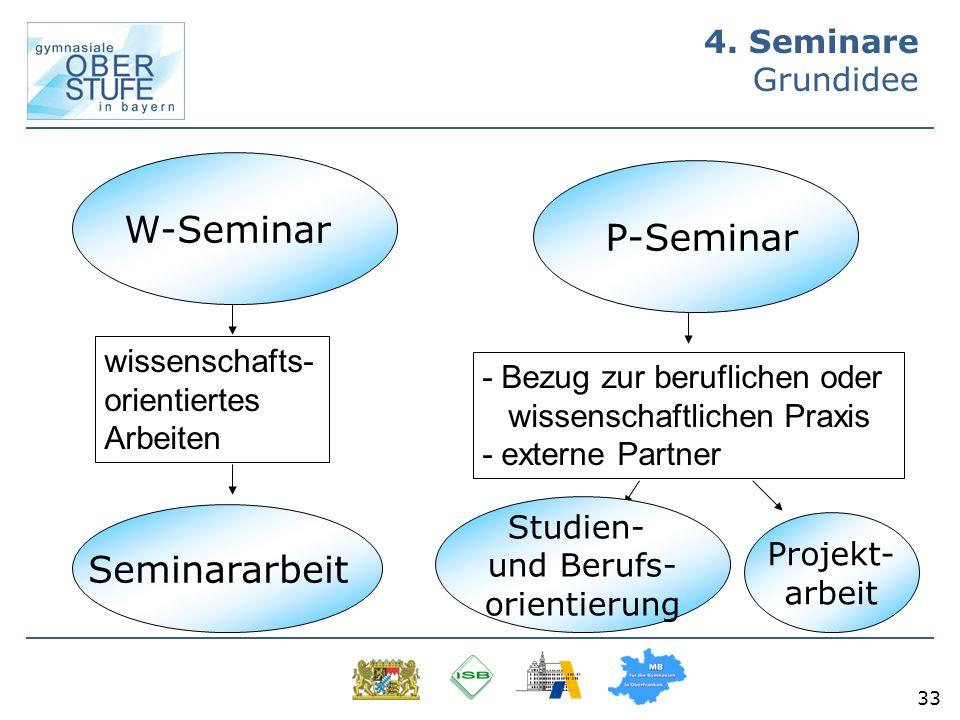 33 W-Seminar P-Seminar wissenschafts- orientiertes Arbeiten Seminararbeit - Bezug zur beruflichen oder wissenschaftlichen Praxis - externe Partner Stu
