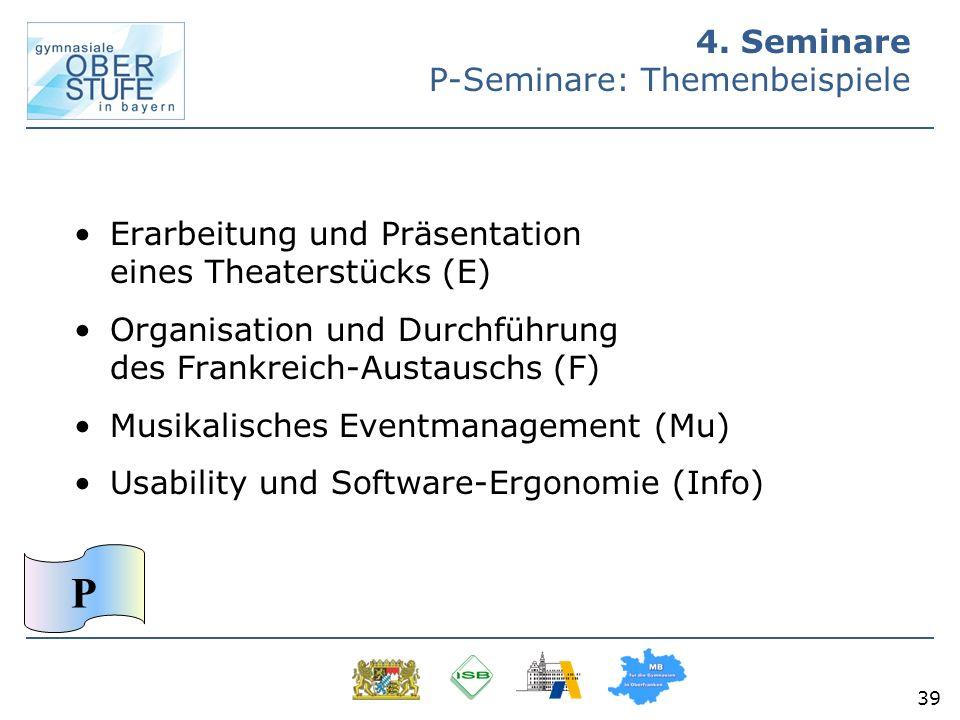 39 Erarbeitung und Präsentation eines Theaterstücks (E) Organisation und Durchführung des Frankreich-Austauschs (F) Musikalisches Eventmanagement (Mu)