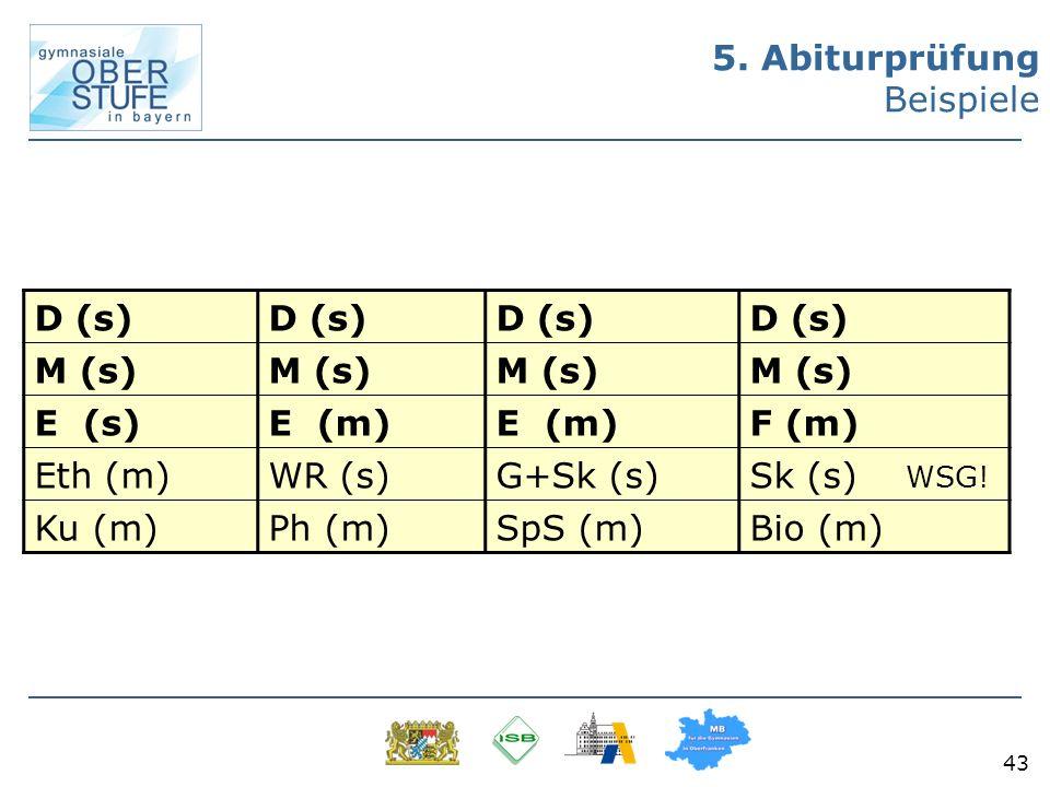 43 5. Abiturprüfung Beispiele D (s) M (s) E (s)E (m) F (m) Eth (m)WR (s)G+Sk (s)Sk (s) WSG! Ku (m)Ph (m)SpS (m)Bio (m)