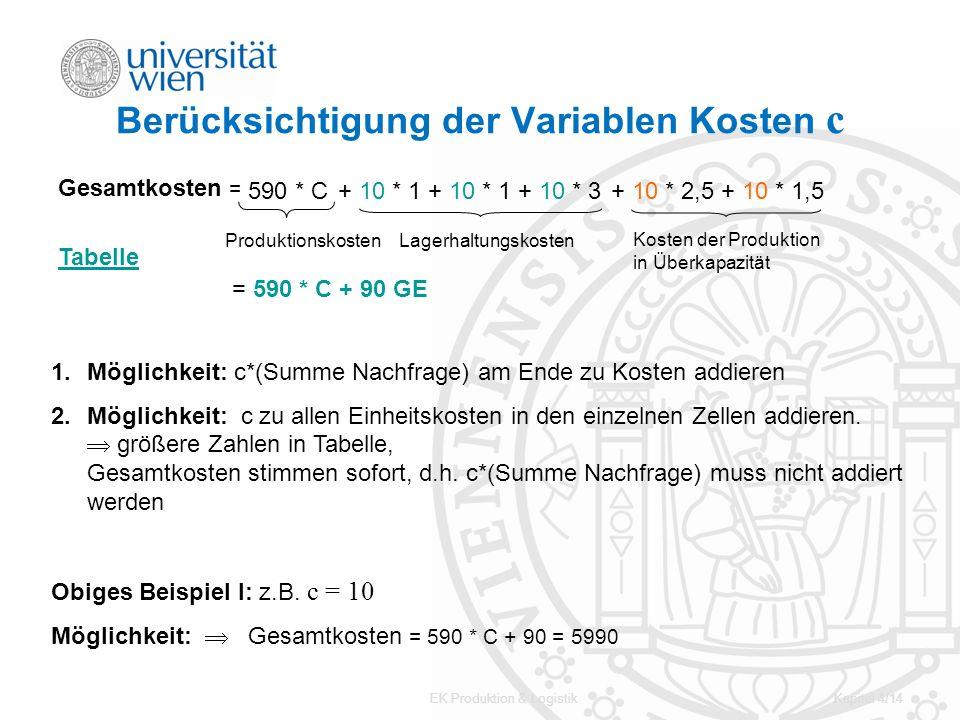EK Produktion & LogistikKapitel 4/14 Berücksichtigung der Variablen Kosten c Gesamtkosten = 590 * C Produktionskosten + 10 * 1 + 10 * 1 + 10 * 3+ 10 *