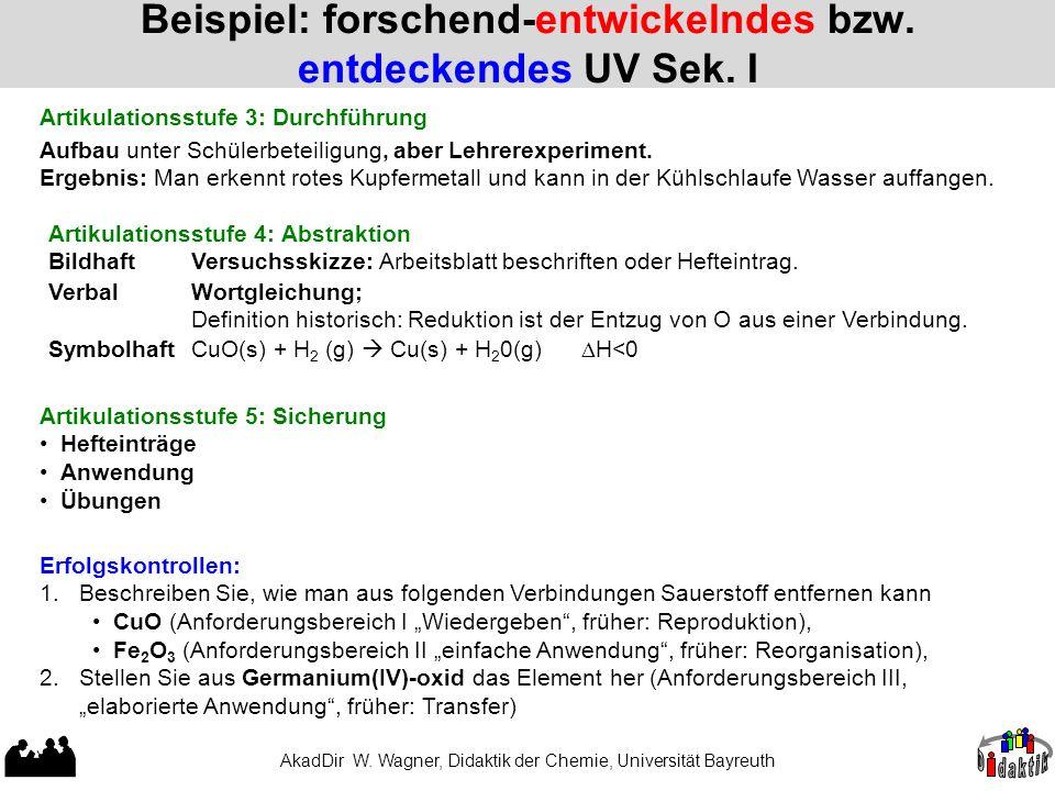 AkadDir W. Wagner, Didaktik der Chemie, Universität Bayreuth Beispiel: forschend-entwickelndes bzw. entdeckendes UV Sek. I Artikulationsstufe 3: Durch