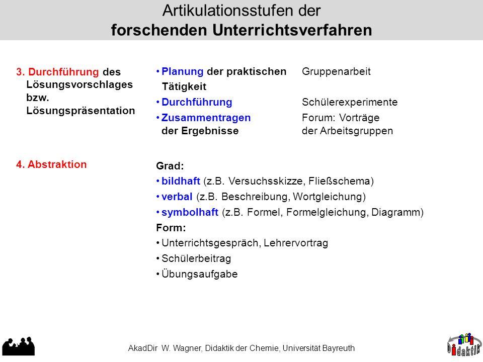 AkadDir W. Wagner, Didaktik der Chemie, Universität Bayreuth Artikulationsstufen der forschenden Unterrichtsverfahren 3. Durchführung des Lösungsvorsc