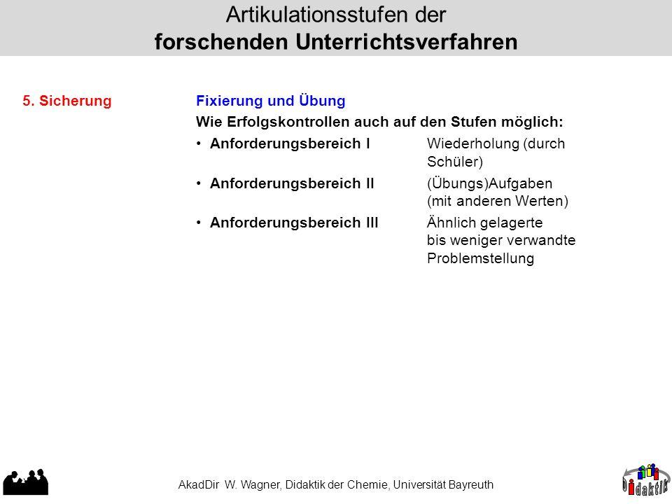 AkadDir W. Wagner, Didaktik der Chemie, Universität Bayreuth Artikulationsstufen der forschenden Unterrichtsverfahren 5. SicherungFixierung und Übung