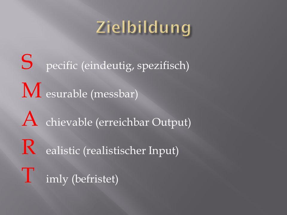 S pecific (eindeutig, spezifisch) M esurable (messbar) A chievable (erreichbar Output) R ealistic (realistischer Input) T imly (befristet)