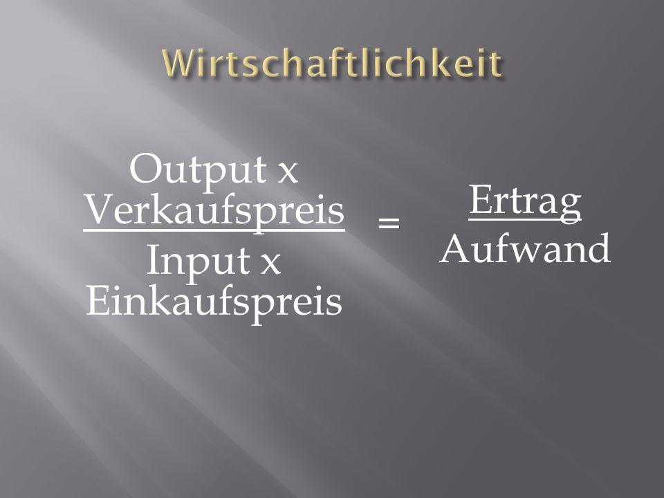 Output x Verkaufspreis Input x Einkaufspreis Ertrag Aufwand =