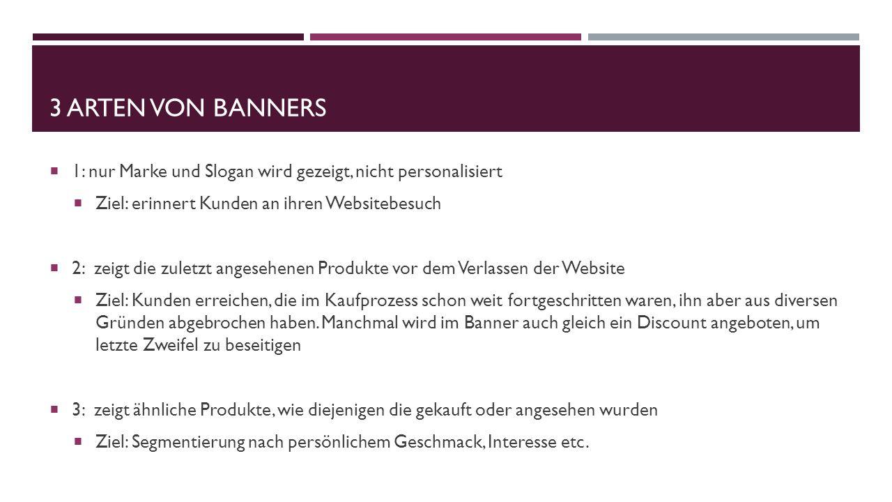 3 ARTEN VON BANNERS 1: nur Marke und Slogan wird gezeigt, nicht personalisiert Ziel: erinnert Kunden an ihren Websitebesuch 2: zeigt die zuletzt anges