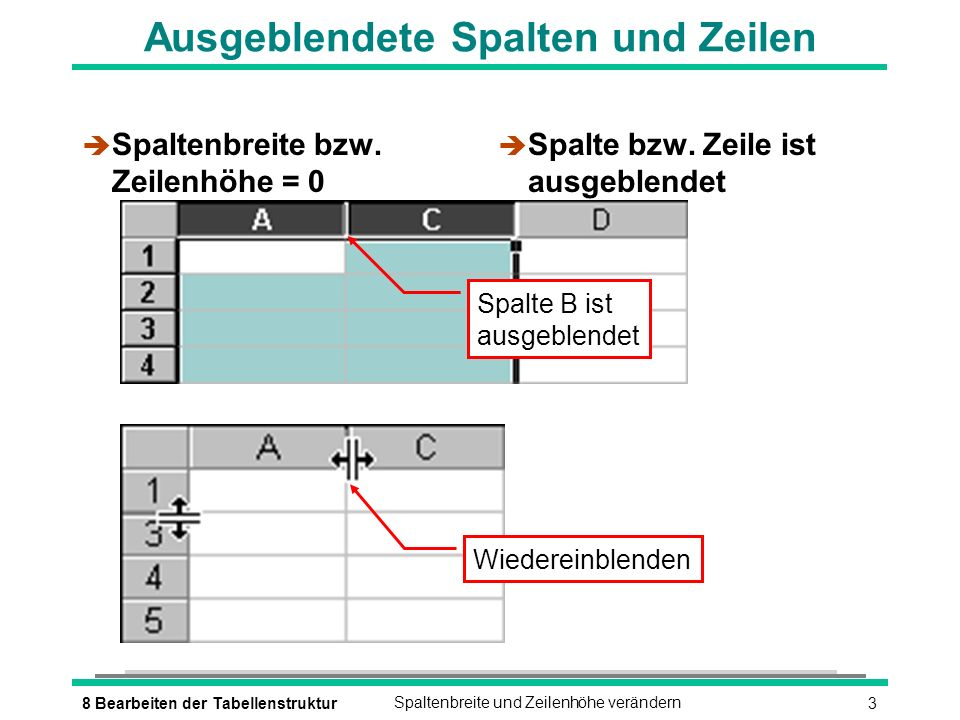 48 Bearbeiten der TabellenstrukturSpalten bzw.Zeilen einfügen oder löschen Spalten bzw.