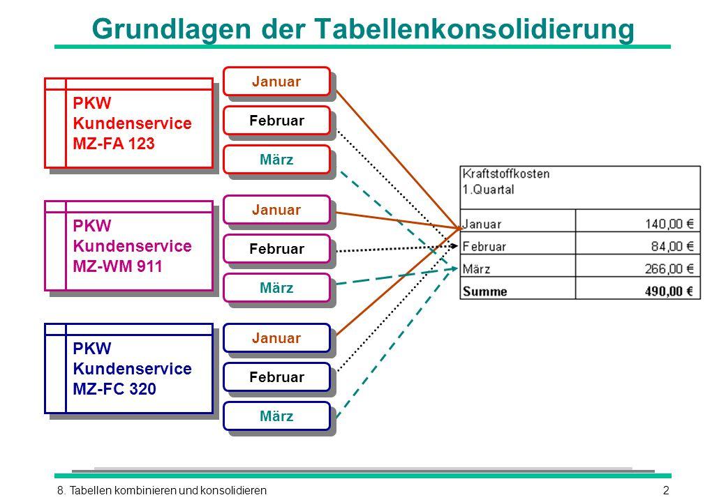 8. Tabellen kombinieren und konsolidieren2 Grundlagen der Tabellenkonsolidierung Januar Februar März Januar Februar März Januar Februar März PKW Kunde