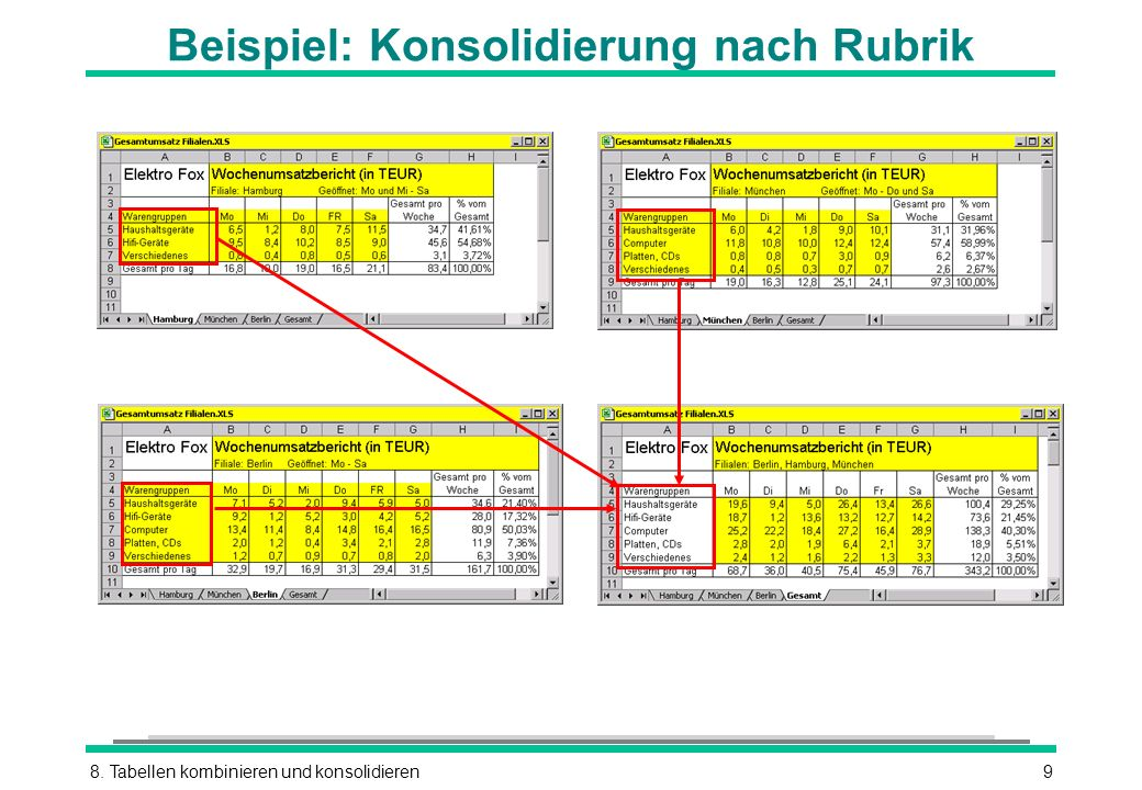 8. Tabellen kombinieren und konsolidieren9 Beispiel: Konsolidierung nach Rubrik