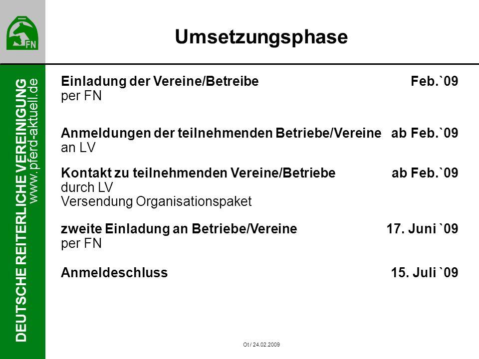 www.pferd-aktuell.de DEUTSCHE REITERLICHE VEREINIGUNG Umsetzungsphase zweite Einladung an Betriebe/Vereine per FN 17.