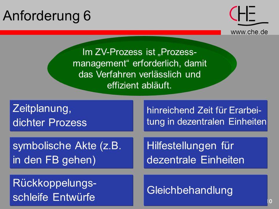 www.che.de 10 Anforderung 6 Im ZV-Prozess ist Prozess- management erforderlich, damit das Verfahren verlässlich und effizient abläuft. Zeitplanung, di