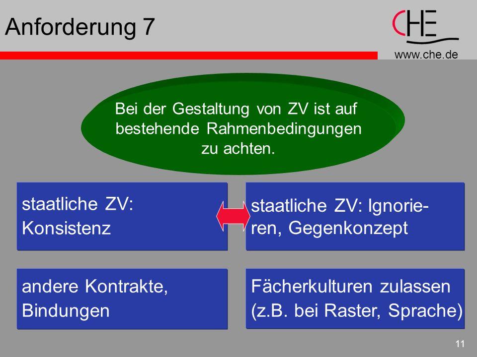 www.che.de 11 Anforderung 7 Bei der Gestaltung von ZV ist auf bestehende Rahmenbedingungen zu achten. staatliche ZV: Konsistenz Fächerkulturen zulasse