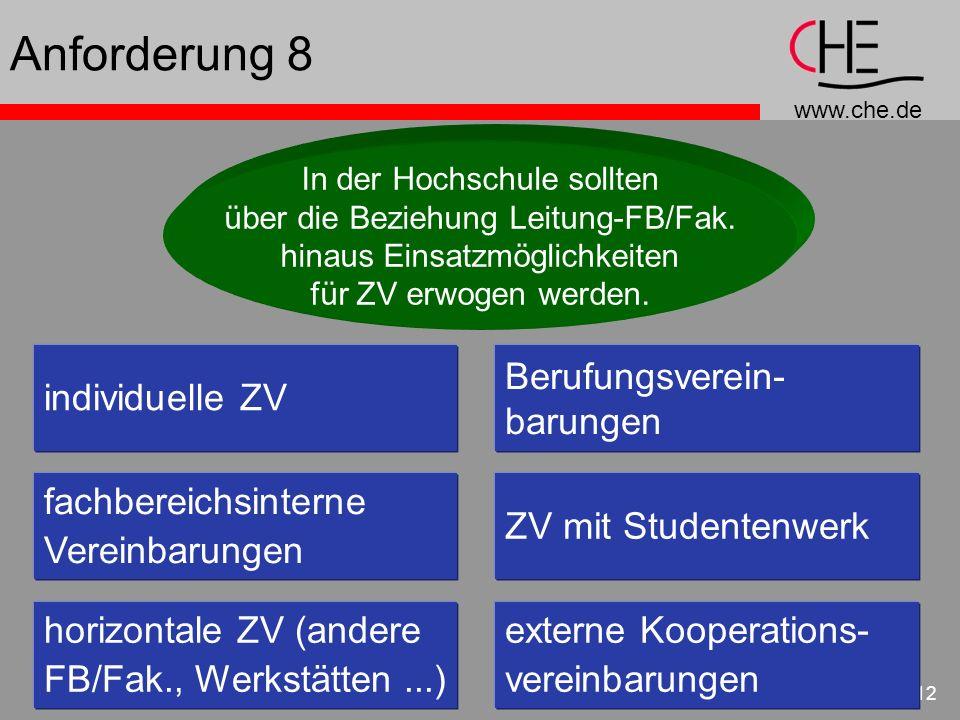 www.che.de 12 Anforderung 8 In der Hochschule sollten über die Beziehung Leitung-FB/Fak. hinaus Einsatzmöglichkeiten für ZV erwogen werden. individuel