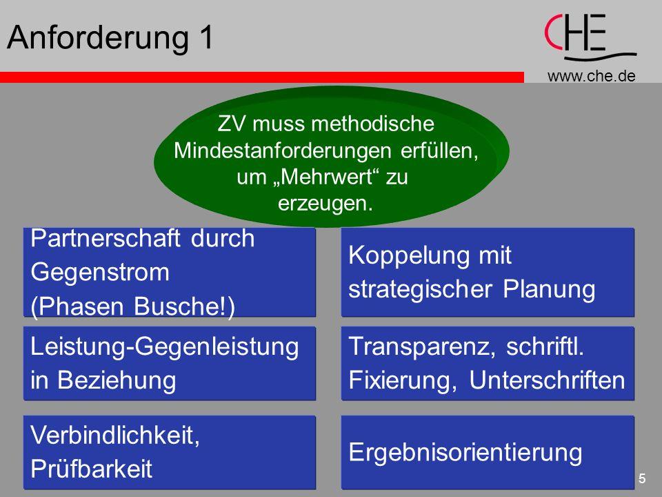 www.che.de 5 Anforderung 1 ZV muss methodische Mindestanforderungen erfüllen, um Mehrwert zu erzeugen. Partnerschaft durch Gegenstrom (Phasen Busche!)
