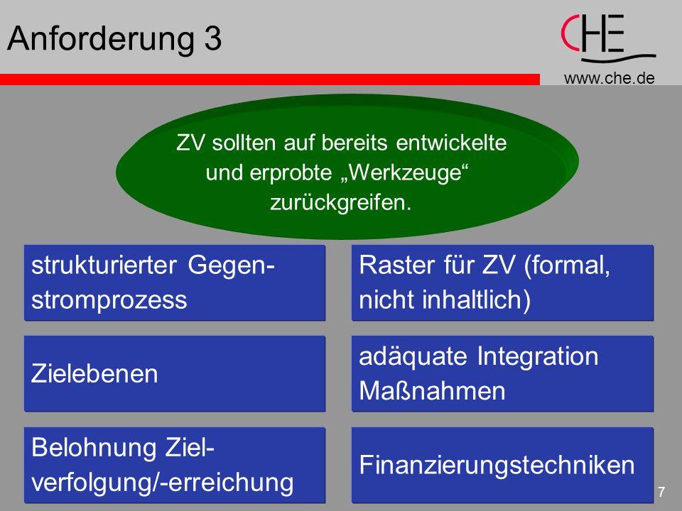 www.che.de 7 Anforderung 3 ZV sollten auf bereits entwickelte und erprobte Werkzeuge zurückgreifen. strukturierter Gegen- stromprozess Zielebenen Belo