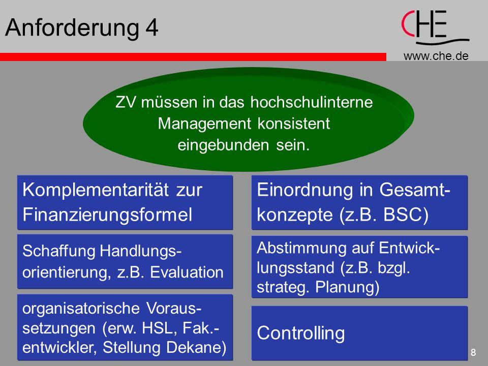 www.che.de 8 Anforderung 4 ZV müssen in das hochschulinterne Management konsistent eingebunden sein. Komplementarität zur Finanzierungsformel Schaffun