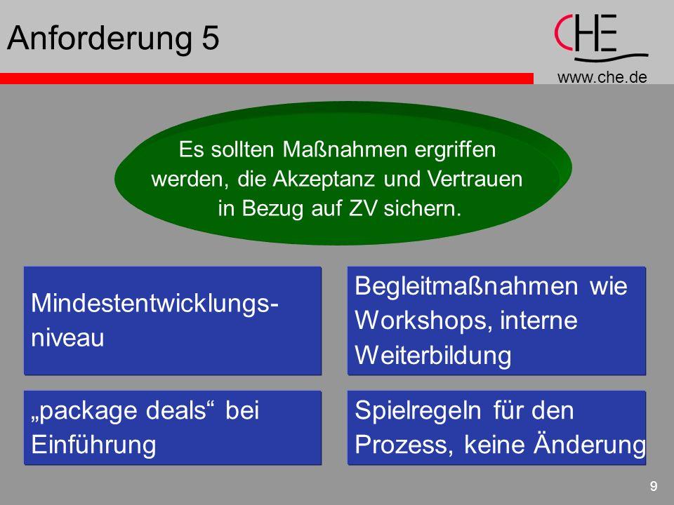 www.che.de 9 Anforderung 5 Es sollten Maßnahmen ergriffen werden, die Akzeptanz und Vertrauen in Bezug auf ZV sichern. Mindestentwicklungs- niveau pac