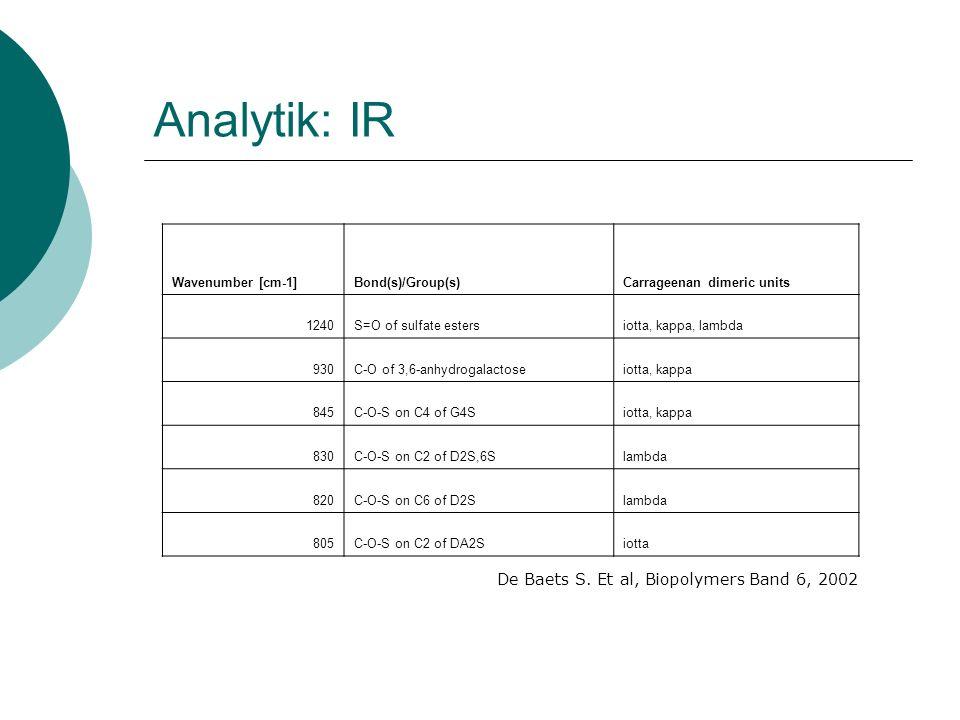 Analytik: IR Wavenumber [cm-1]Bond(s)/Group(s)Carrageenan dimeric units 1240S=O of sulfate estersiotta, kappa, lambda 930C-O of 3,6-anhydrogalactoseio