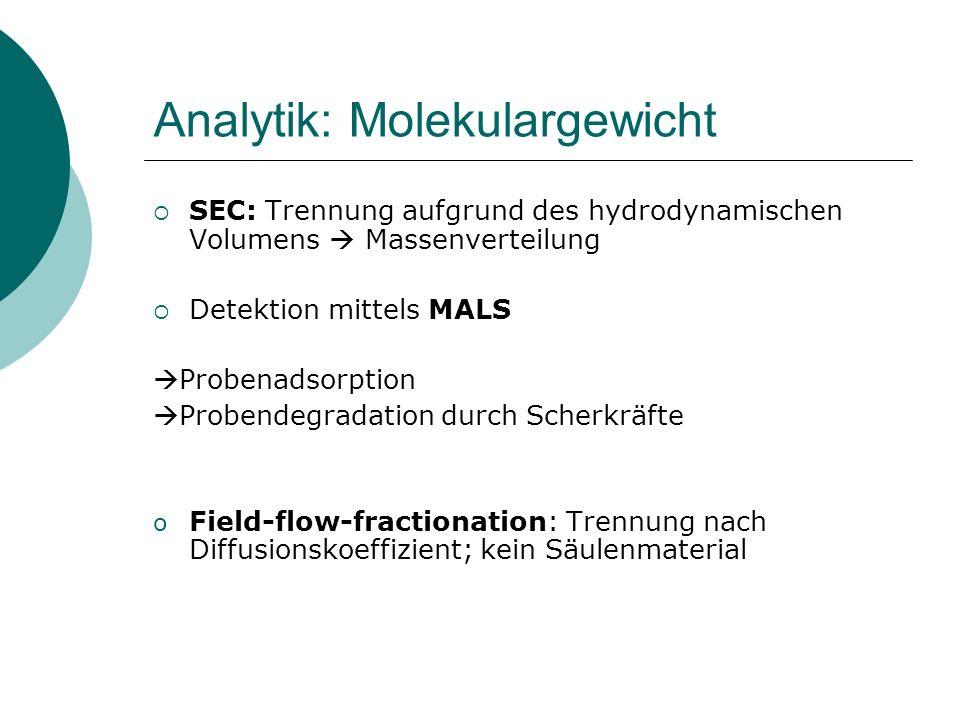 Analytik: Molekulargewicht SEC: Trennung aufgrund des hydrodynamischen Volumens Massenverteilung Detektion mittels MALS Probenadsorption Probendegrada