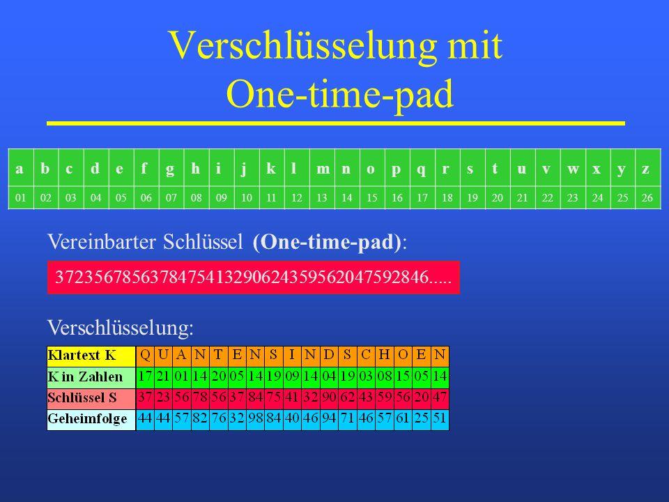 Verschlüsselung mit One-time-pad abcdefghijklmnopqrstuvwxyz 0102030405060708091011121314151617181920212223242526 Vereinbarter Schlüssel (One-time-pad)