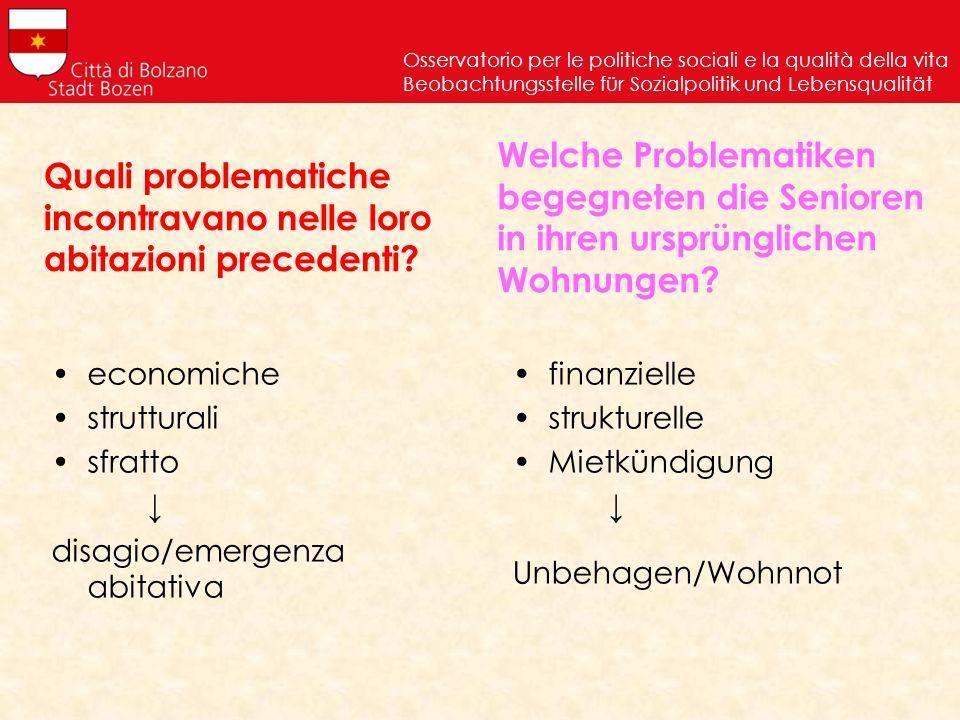 Quali problematiche incontravano nelle loro abitazioni precedenti? finanzielle strukturelle Mietkündigung Unbehagen/Wohnnot Osservatorio per le politi
