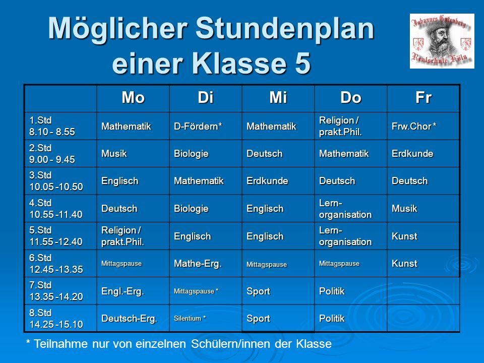 Möglicher Stundenplan einer Klasse 5 MoDiMiDoFr 1.Std 8.10 - 8.55 MathematikD-Fördern*Mathematik Religion / prakt.Phil. Frw.Chor * 2.Std 9.00 - 9.45 M