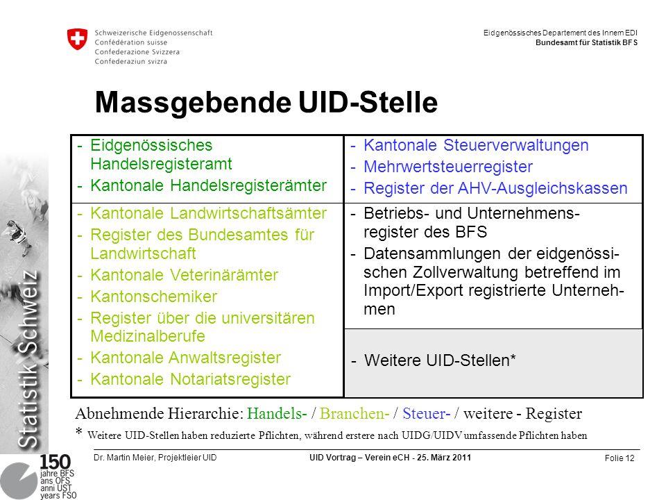 Folie 12 Dr. Martin Meier, Projektleier UID UID Vortrag – Verein eCH - 25. März 2011 Eidgenössisches Departement des Innern EDI Bundesamt für Statisti