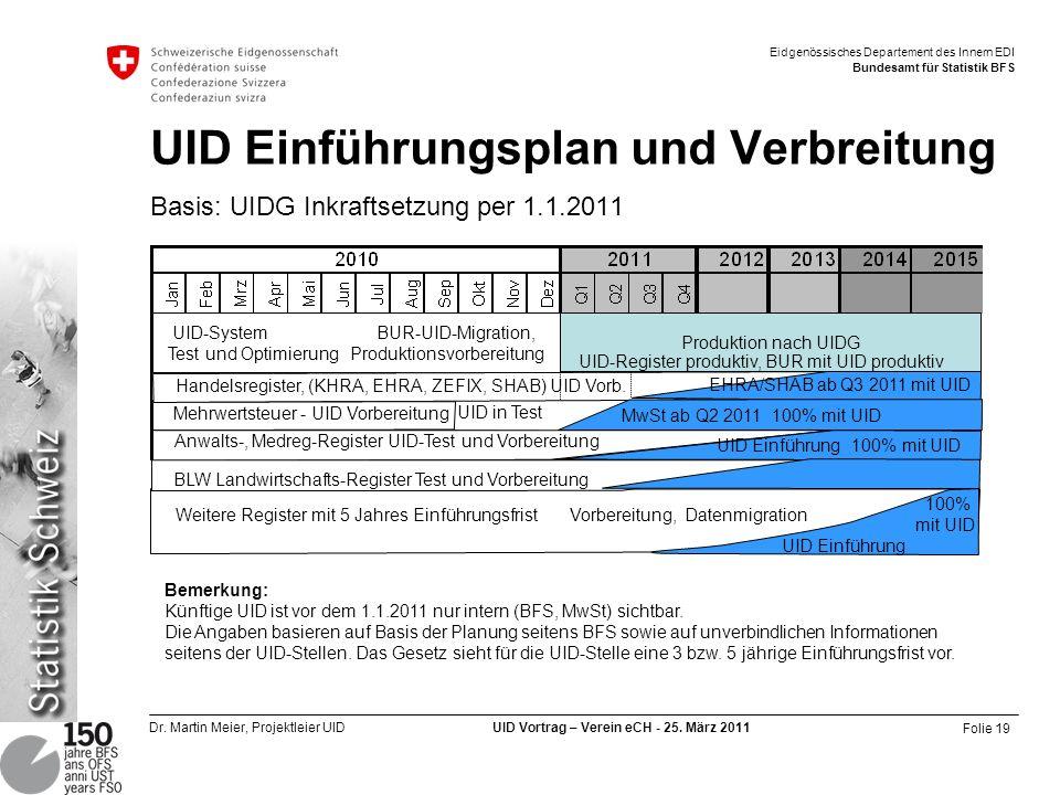 Folie 19 Dr. Martin Meier, Projektleier UID UID Vortrag – Verein eCH - 25. März 2011 Eidgenössisches Departement des Innern EDI Bundesamt für Statisti