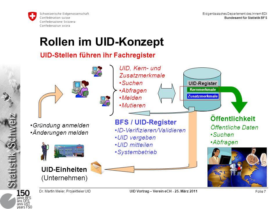Folie 7 Dr. Martin Meier, Projektleier UID UID Vortrag – Verein eCH - 25. März 2011 Eidgenössisches Departement des Innern EDI Bundesamt für Statistik