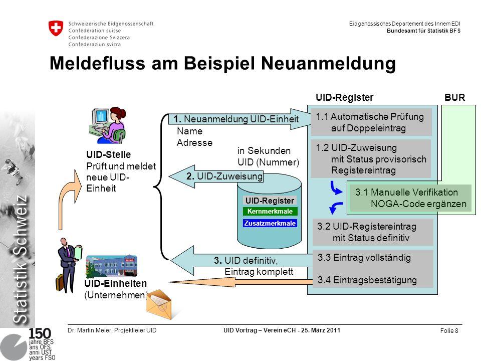 Folie 8 Dr. Martin Meier, Projektleier UID UID Vortrag – Verein eCH - 25. März 2011 Eidgenössisches Departement des Innern EDI Bundesamt für Statistik
