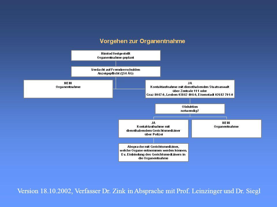 Version 18.10.2002, Verfasser Dr. Zink in Absprache mit Prof. Leinzinger und Dr. Siegl