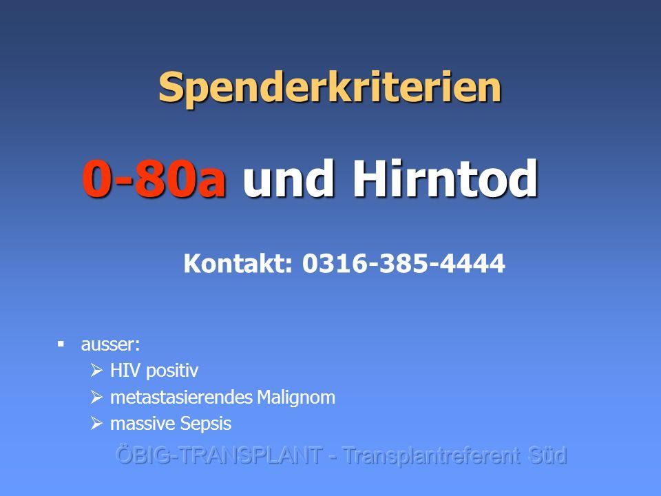 Spenderkriterien 0-80a und Hirntod 0-80a und Hirntod ausser: HIV positiv metastasierendes Malignom massive Sepsis Kontakt: 0316-385-4444