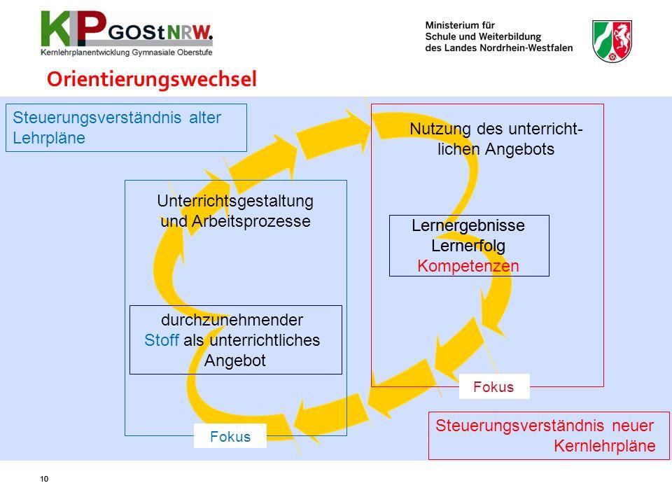 10 Unterrichtsgestaltung und Arbeitsprozesse Nutzung des unterricht- lichen Angebots Orientierungswechsel Steuerungsverständnis alter Lehrpläne Lerner