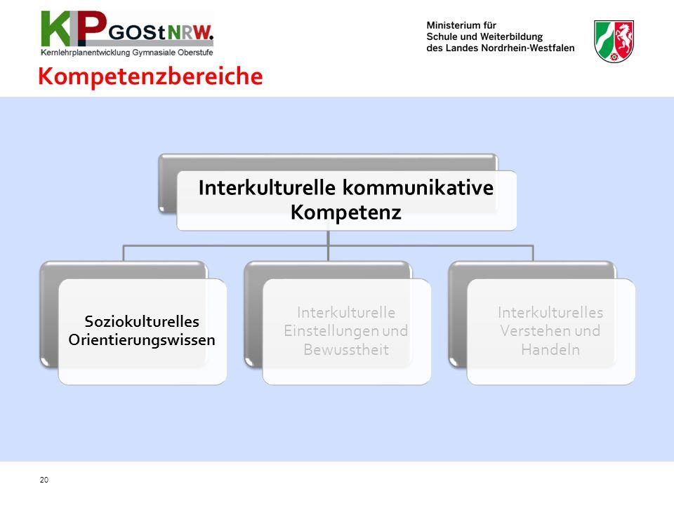 Kompetenzbereiche Interkulturelle kommunikative Kompetenz Soziokulturelles Orientierungswissen Interkulturelle Einstellungen und Bewusstheit Interkult